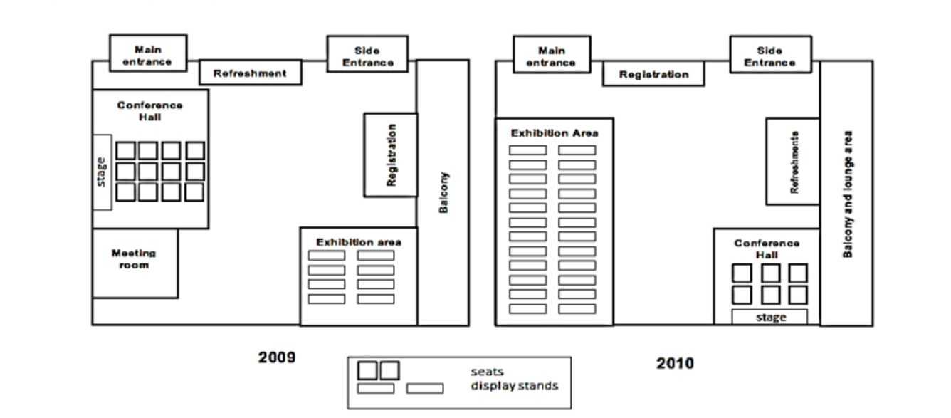 plans for designing a trade show 2009 2019 ielts writing task 1
